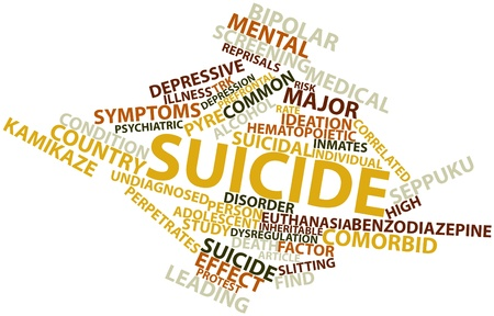 correlated: Abstract word cloud for Suicide with related tags and terms