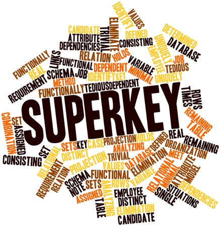 uniquely: Abstract word cloud for Superkey with related tags and terms