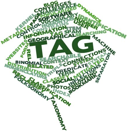 analogous: Abstract word cloud for Tag with related tags and terms