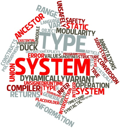 compiler: Abstract word cloud for Type system with related tags and terms Stock Photo