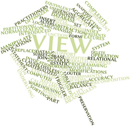 Abstract word cloud for View with related tags and terms Stock Photo - 16602441