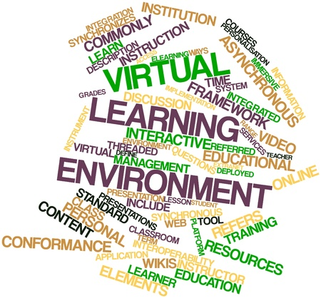 syllabus: Abstract word cloud for Virtual learning environment with related tags and terms
