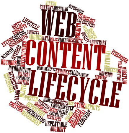 Abstract word cloud for Web content lifecycle with related tags and terms Stock Photo - 16603392
