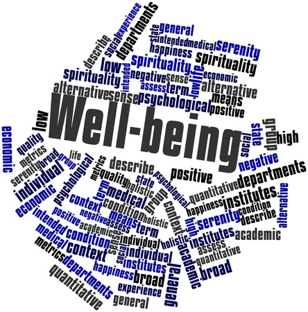 holistic: Abstract word cloud for Well-being with related tags and terms Stock Photo