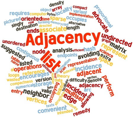 Abstract word cloud for Adjacency list with related tags and terms Stock Photo