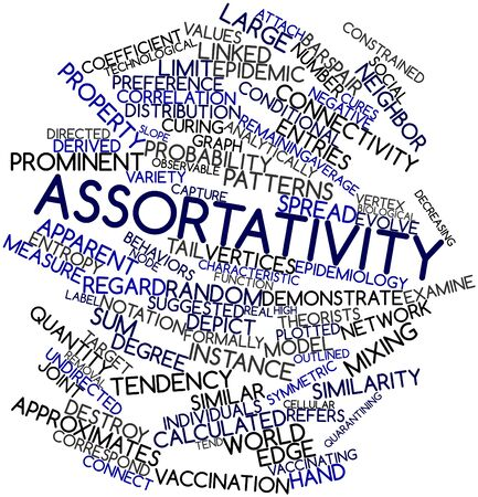 Abstract word cloud for Assortativity with related tags and terms