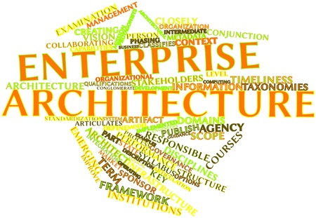protagonists: Abstract word cloud for Enterprise architecture with related tags and terms