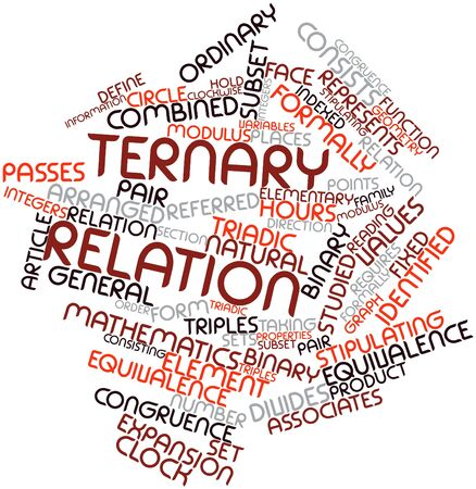 Abstract word cloud for Ternary relation with related tags and terms Stock Photo - 16609177