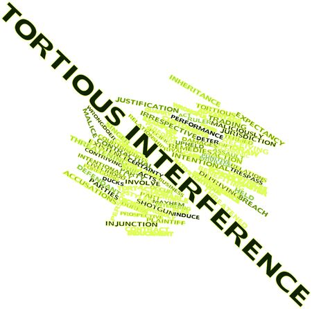 wrongful: Abstract word cloud for Tortious interference with related tags and terms