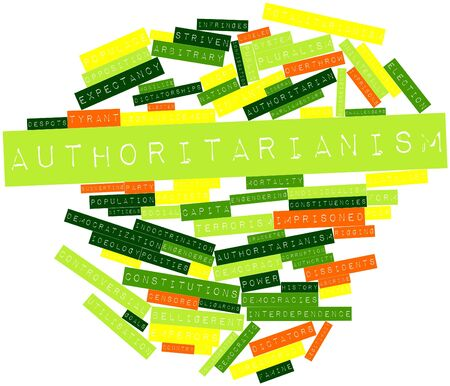 ideology: Abstract word cloud for Authoritarianism with related tags and terms