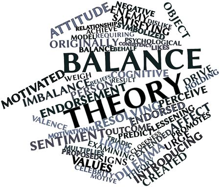 promotes: Abstract word cloud for Balance theory with related tags and terms