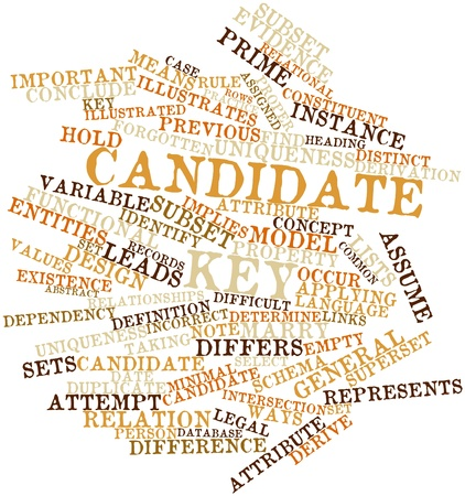 derive: Abstract word cloud for Candidate key with related tags and terms