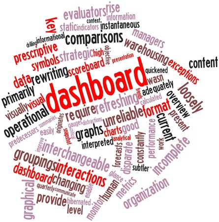 unreliable: Abstract word cloud for Dashboard with related tags and terms Stock Photo