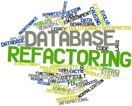 meaningful: Abstract word cloud for Database refactoring with related tags and terms Stock Photo