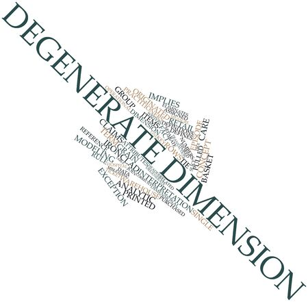 implies: Abstract word cloud for Degenerate dimension with related tags and terms