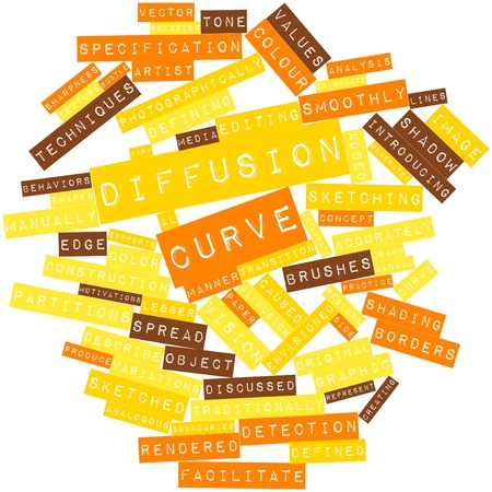 tone shading: Abstract word cloud for Diffusion curve with related tags and terms