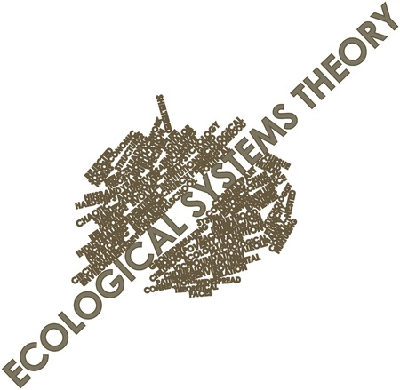 patterning: Abstract word cloud for Ecological systems theory with related tags and terms