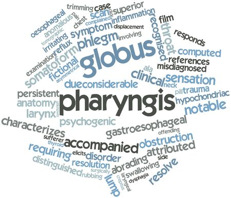 accompanied: Abstract word cloud for Globus pharyngis with related tags and terms