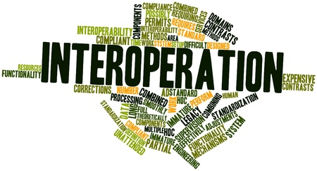 permits: Abstract word cloud for Interoperation with related tags and terms