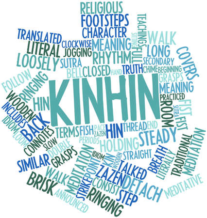 practiced: Abstract word cloud for Kinhin with related tags and terms