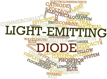 Abstract word cloud for Light-emitting diode with related tags and terms Imagens - 16617529