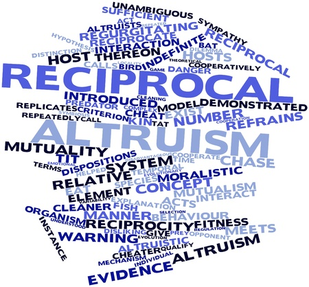 indefinite: Abstract word cloud for Reciprocal altruism with related tags and terms