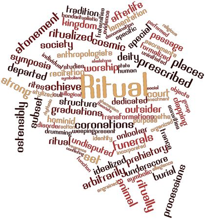 onlooker: Abstract word cloud for Ritual with related tags and terms