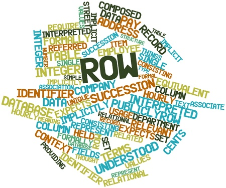 associates: Abstract word cloud for Row with related tags and terms