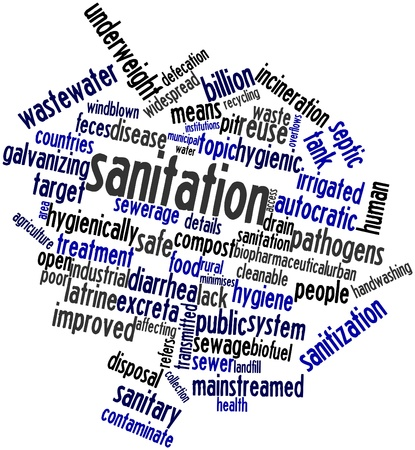 incineration: Abstract word cloud for Sanitation with related tags and terms