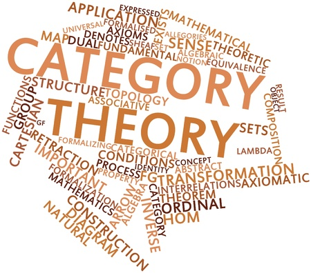 associative: Abstract word cloud for Category theory with related tags and terms