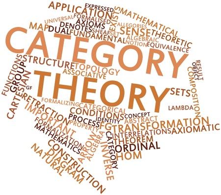 Nuage de mot abstrait de la théorie Catégorie avec des étiquettes et des termes connexes