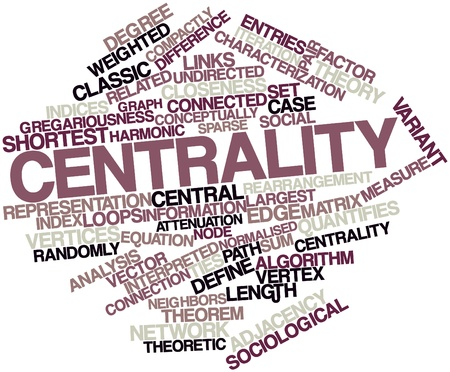 Abstract word cloud for Centrality with related tags and terms