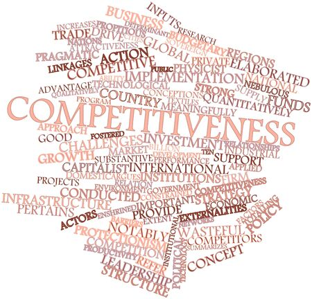 protectionism: Abstract word cloud for Competitiveness with related tags and terms