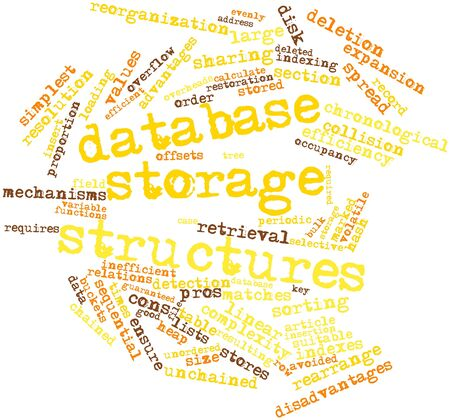 disadvantages: Abstract word cloud for Database storage structures with related tags and terms