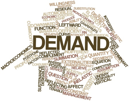 determinant: Abstract word cloud for Demand with related tags and terms