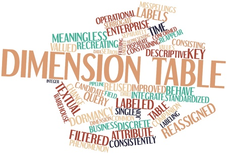 brings: Abstract word cloud for Dimension table with related tags and terms Stock Photo