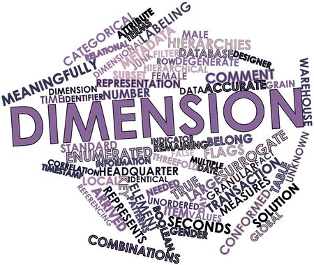 categorical: Abstract word cloud for Dimension with related tags and terms