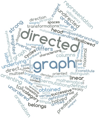Abstract word cloud for Directed graph with related tags and terms photo