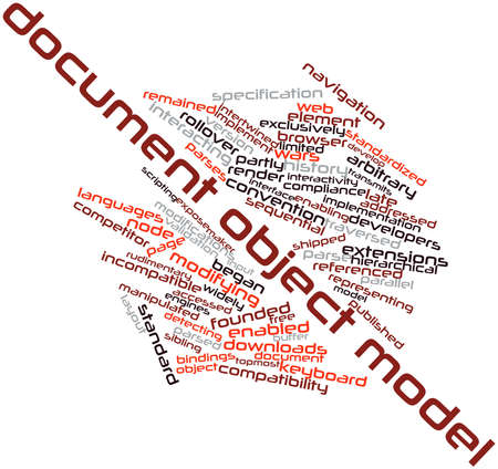 enabled: Abstract word cloud for Document Object Model with related tags and terms