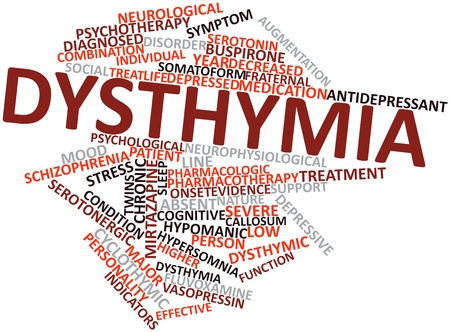 affective: Abstract word cloud for Dysthymia with related tags and terms
