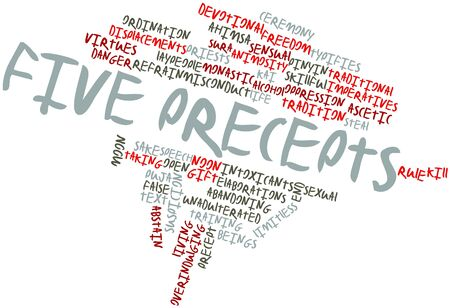 discourse: Abstract word cloud for Five Precepts with related tags and terms