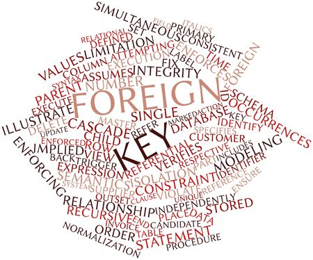 simultaneous: Abstract word cloud for Foreign key with related tags and terms