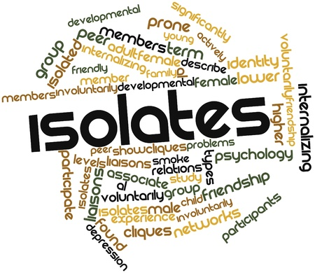 developmental: Abstract word cloud for Isolates with related tags and terms
