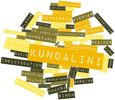 kundalini: Abstract word cloud for Kundalini with related tags and terms Stock Photo