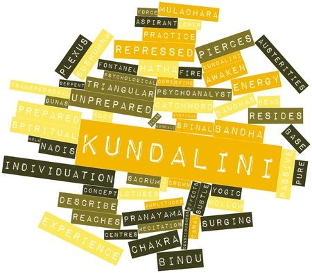 kundalini: Word cloud astratto per Kundalini con tag correlati e termini
