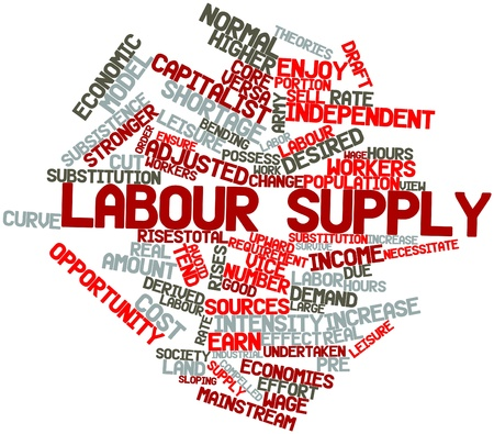 adjusted: Abstract word cloud for Labour supply with related tags and terms