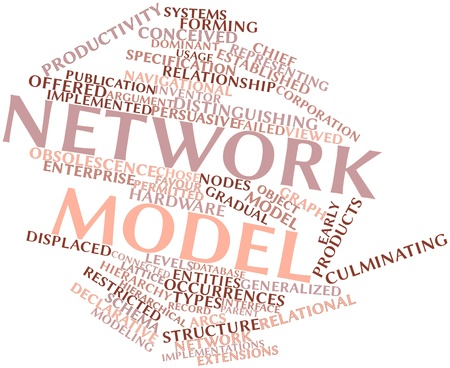 distinguishing: Abstract word cloud for Network model with related tags and terms