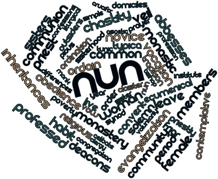 recitation: Abstract word cloud for Nun with related tags and terms