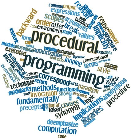 correspond: Abstract word cloud for Procedural programming with related tags and terms