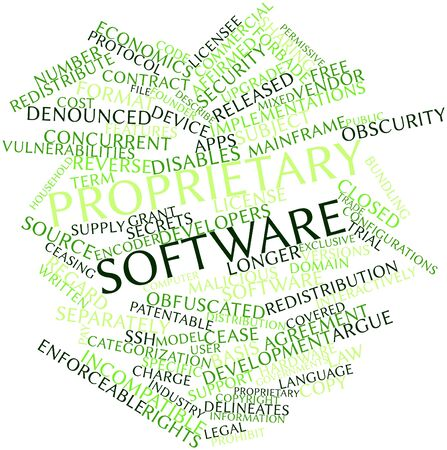 vulnerabilities: Abstract word cloud for Proprietary software with related tags and terms